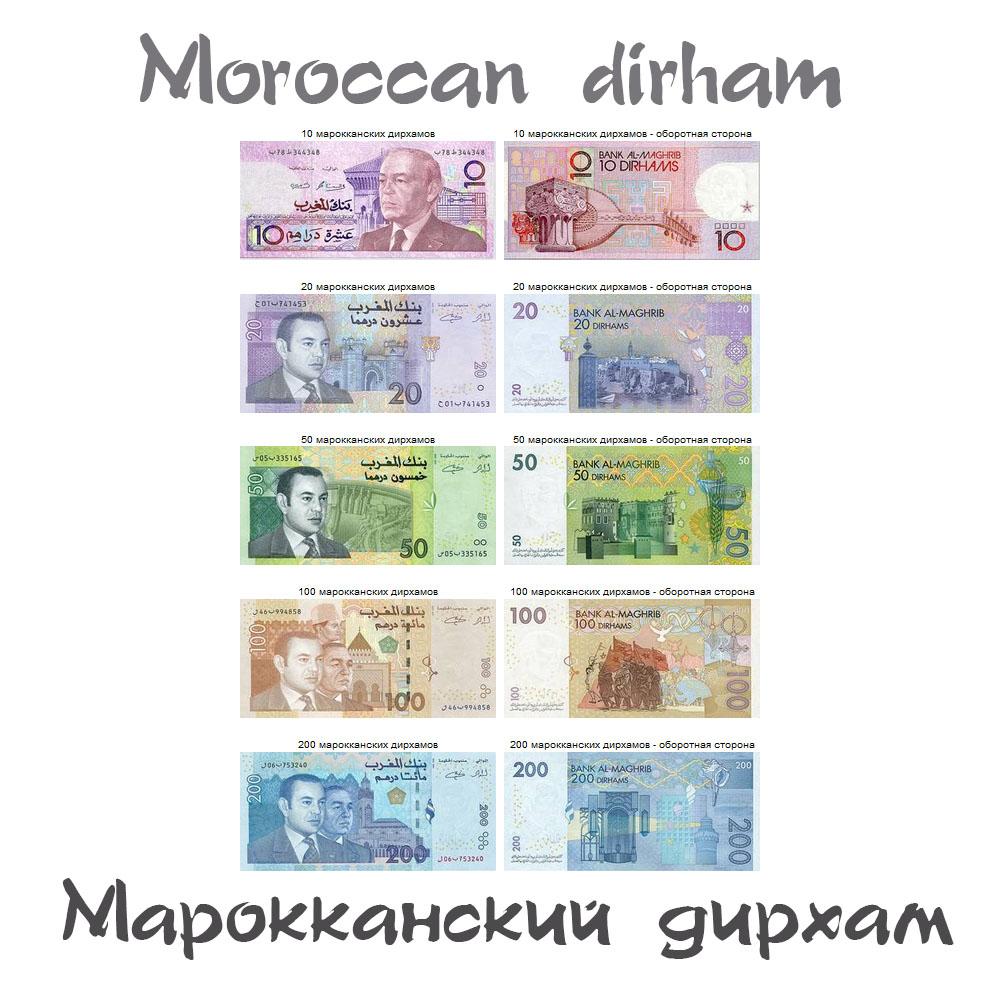 валюты мира картинки и названия протяжении