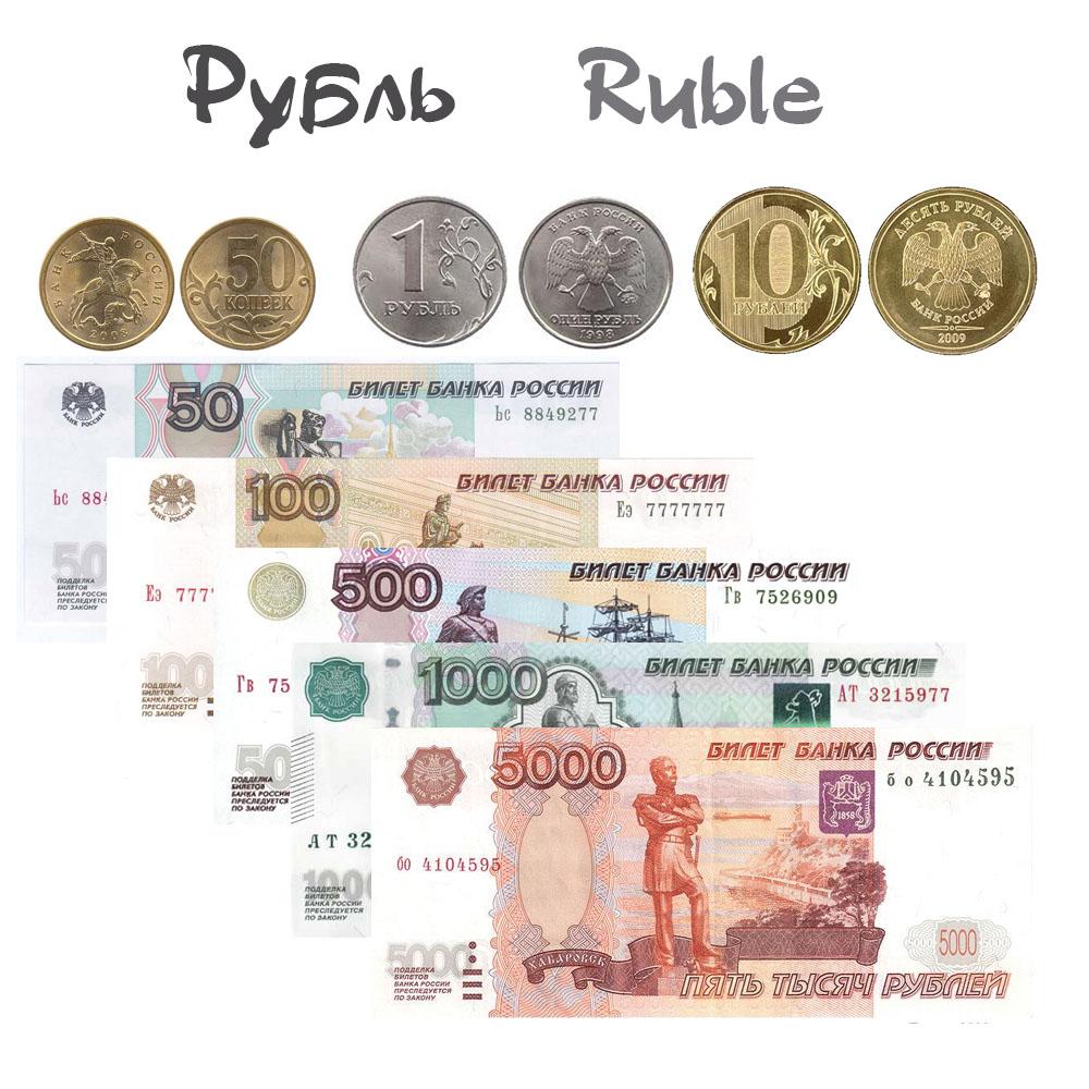 Валюты мира на английском языке с произношением Денежные еленицы на ангоийском