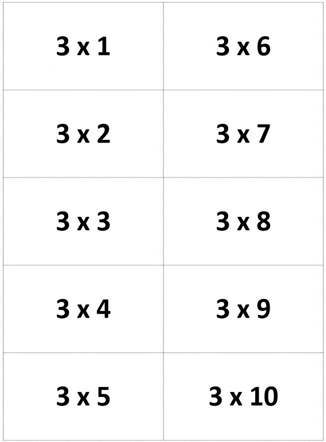 карточки таблица умножения и деления распечатать