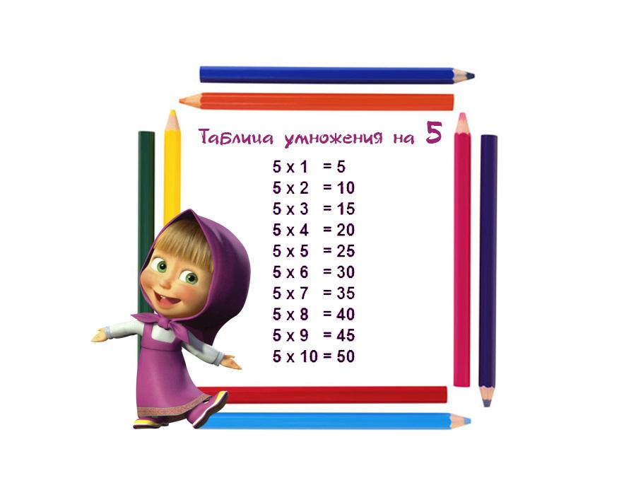 игра i таблица умножения для детей